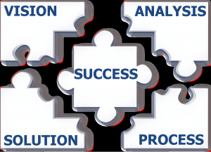 success jigsaw